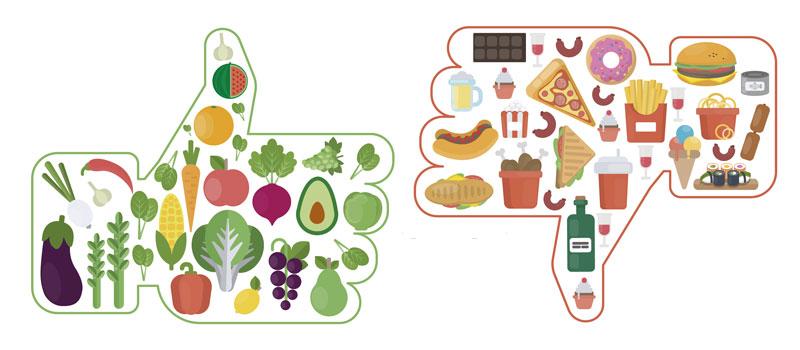 Obesidad por mala alimentación